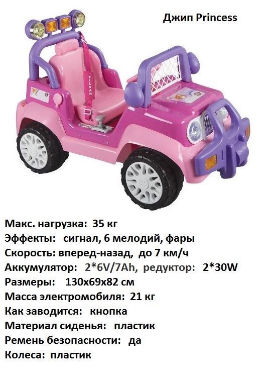 Электромобили Pilsan Princess